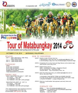 Tour of Matabungkay Picture