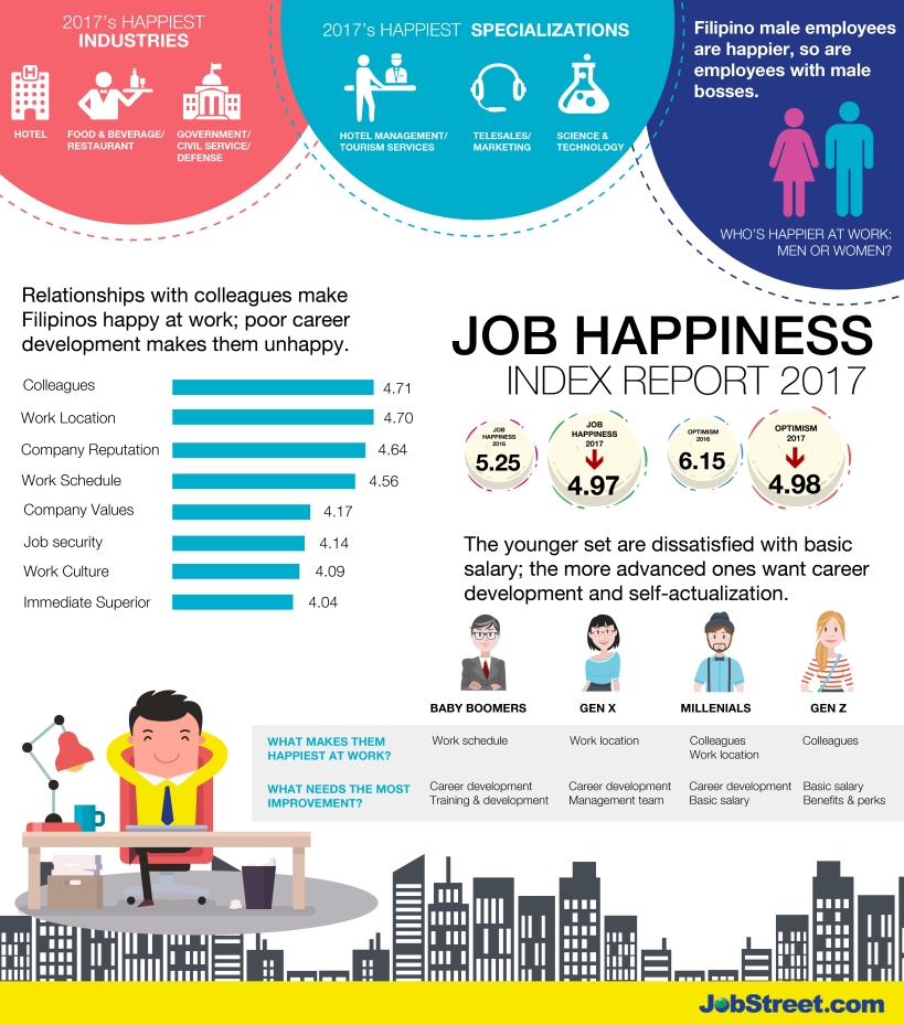 JSPH_infographic_job_happiness_index.jpg
